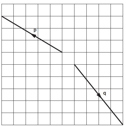 vector addition  national  maths adding vectors