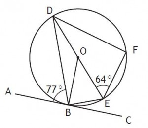 circle question